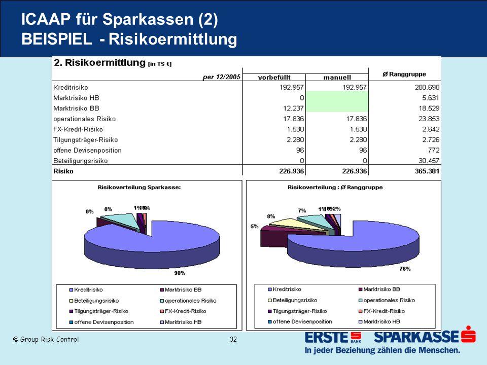 ICAAP für Sparkassen (2) BEISPIEL - Risikoermittlung