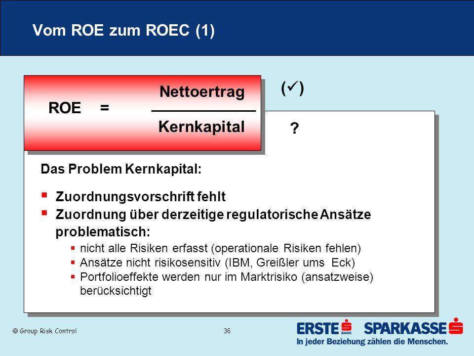 Vom ROE zum ROEC (1) () Nettoertrag ROE = Kernkapital