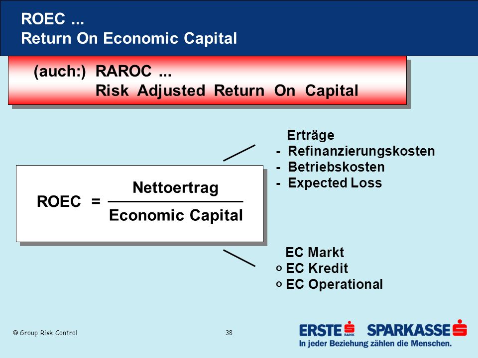 ROEC ... Return On Economic Capital