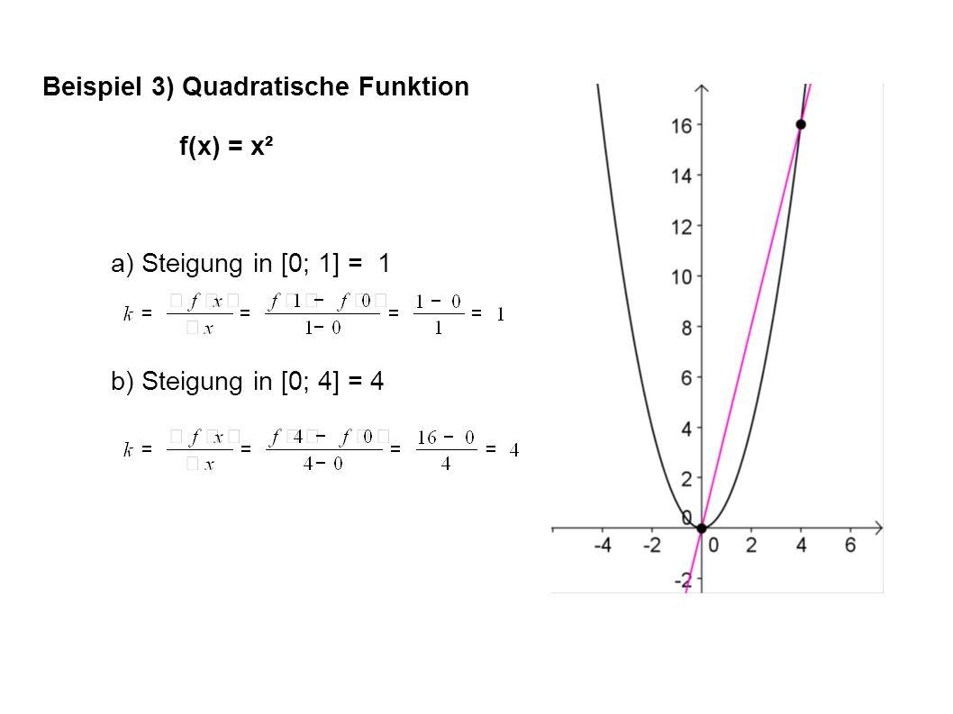 Beispiel 3) Quadratische Funktion
