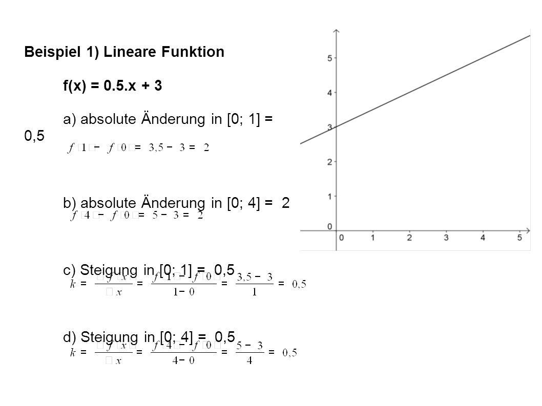 Beispiel 1) Lineare Funktion