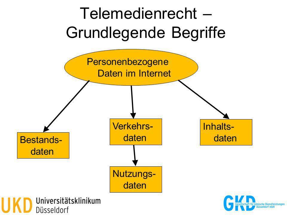 Telemedienrecht – Grundlegende Begriffe