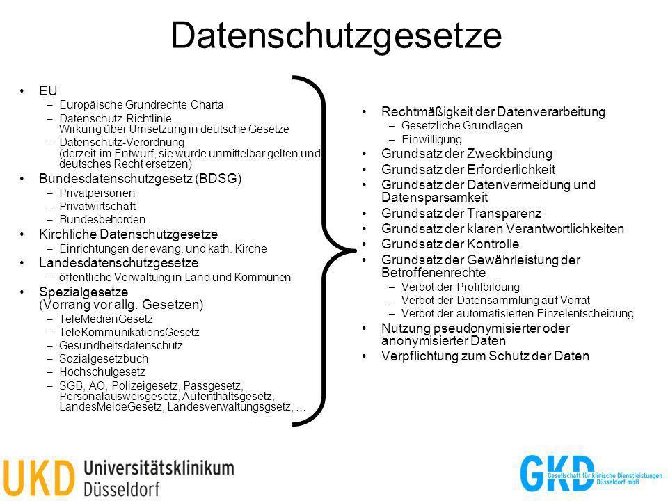 Datenschutzgesetze EU Bundesdatenschutzgesetz (BDSG)