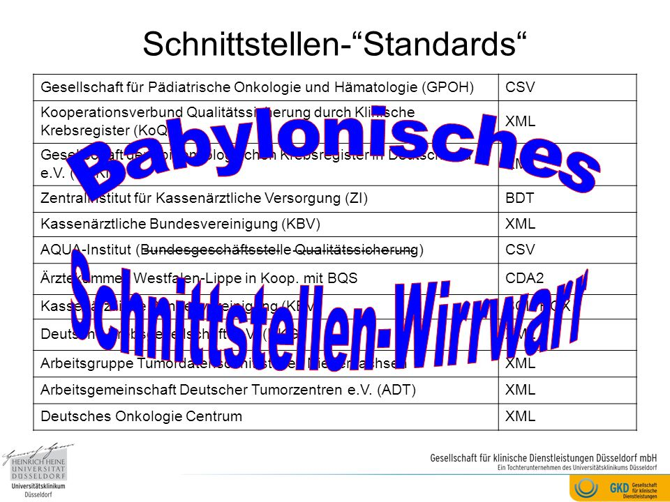 Schnittstellen- Standards