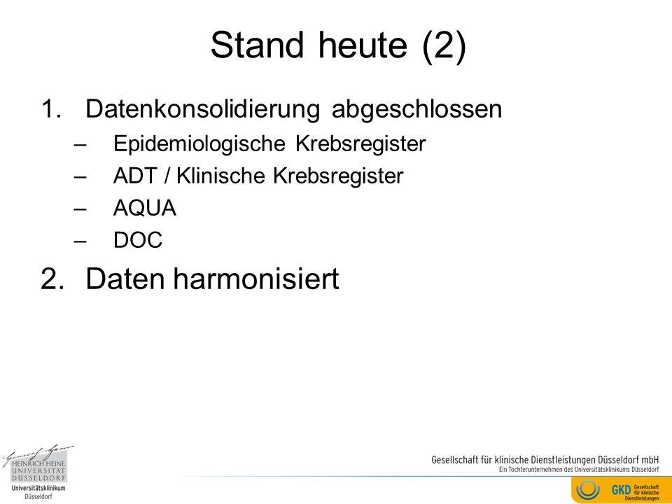 Stand heute (2) Daten harmonisiert Datenkonsolidierung abgeschlossen