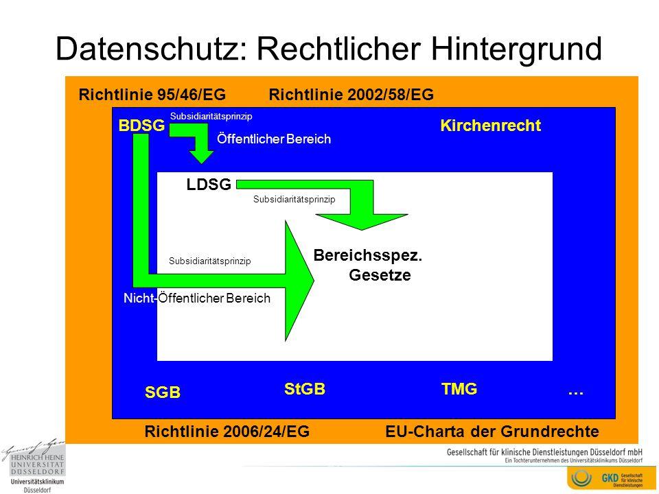 Datenschutz: Rechtlicher Hintergrund
