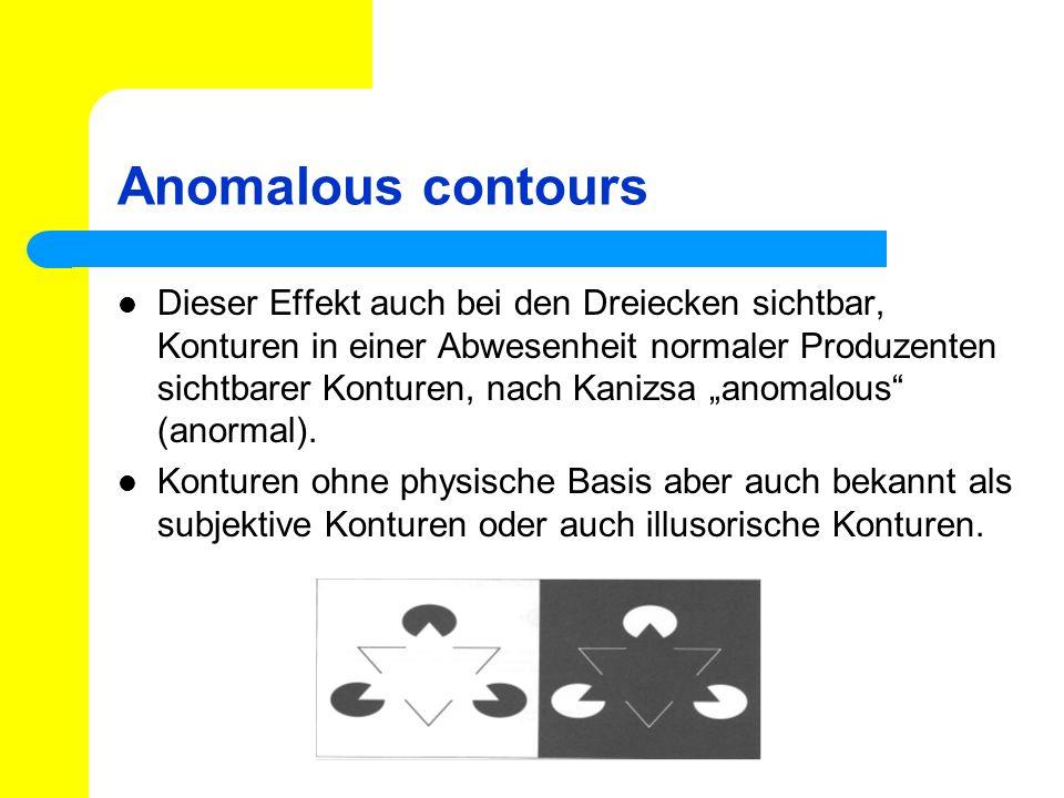 Anomalous contours