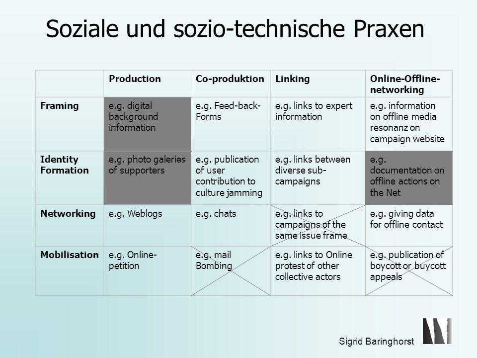 Soziale und sozio-technische Praxen