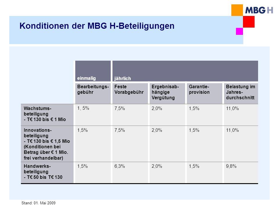 Konditionen der MBG H-Beteiligungen