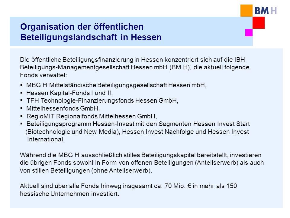 Organisation der öffentlichen Beteiligungslandschaft in Hessen