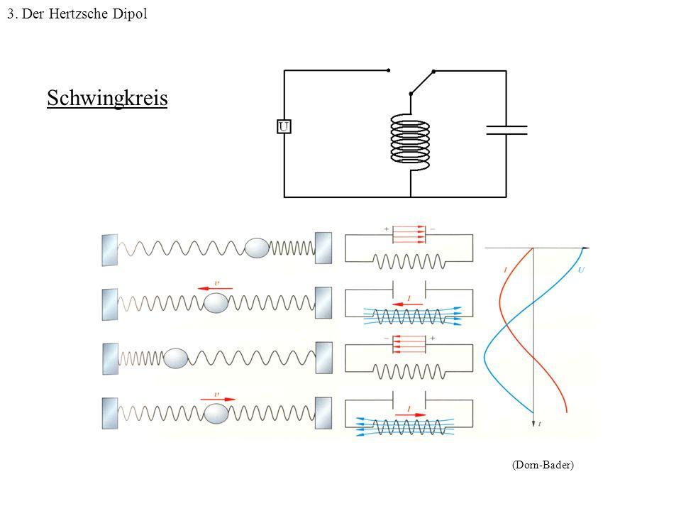 3. Der Hertzsche Dipol Schwingkreis (Dorn-Bader) Schwingkreis