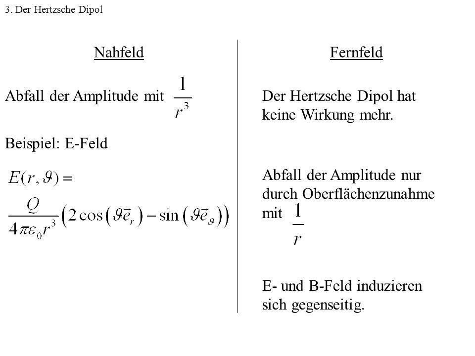 Nahfeld/Fernfeld Nahfeld Fernfeld Abfall der Amplitude mit