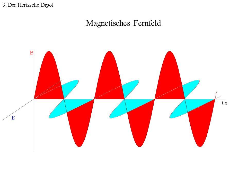 Magnetisches Fernfeld