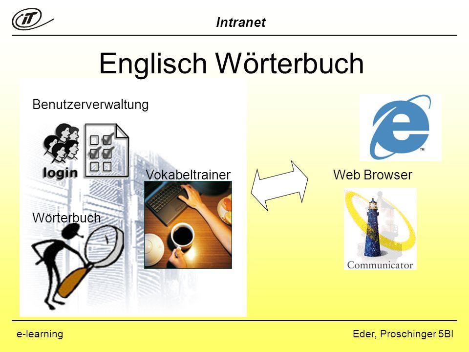 Englisch Wörterbuch Benutzerverwaltung Web Browser Vokabeltrainer