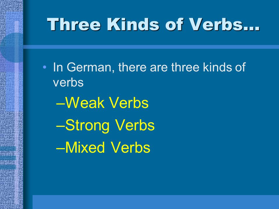 Three Kinds of Verbs… Weak Verbs Strong Verbs Mixed Verbs