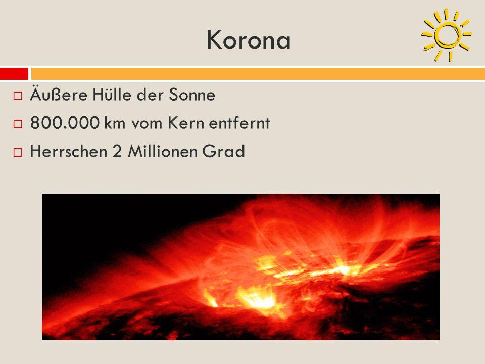 Korona Äußere Hülle der Sonne 800.000 km vom Kern entfernt