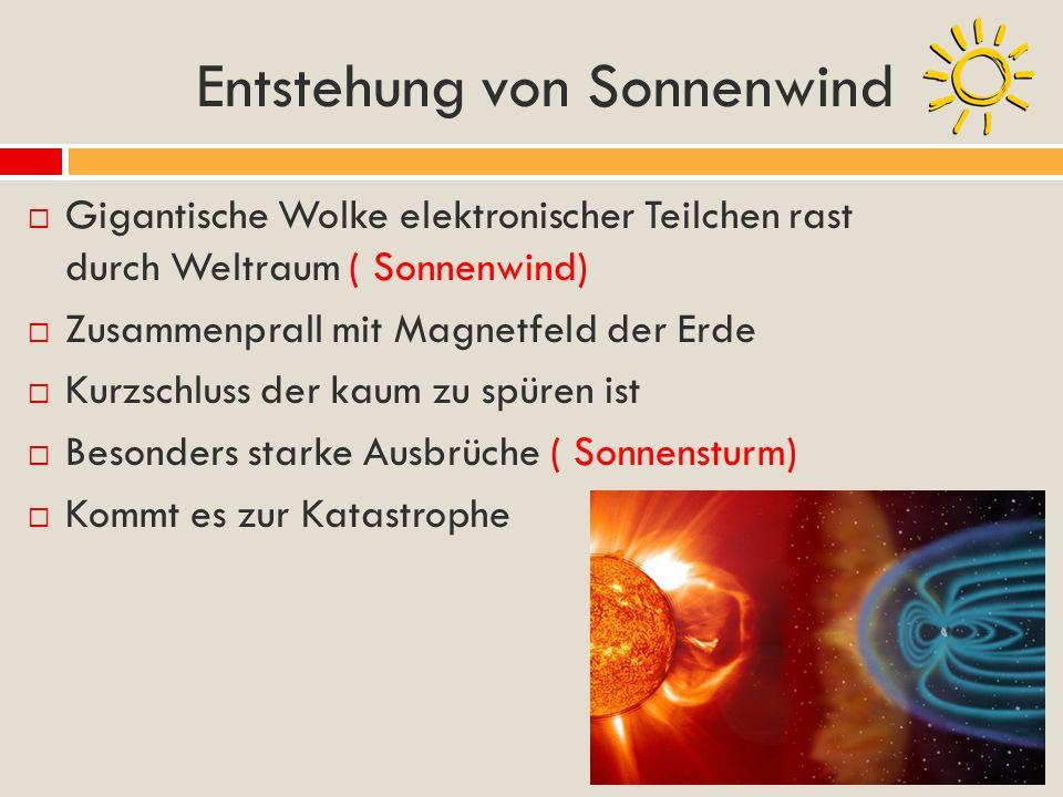 Entstehung von Sonnenwind