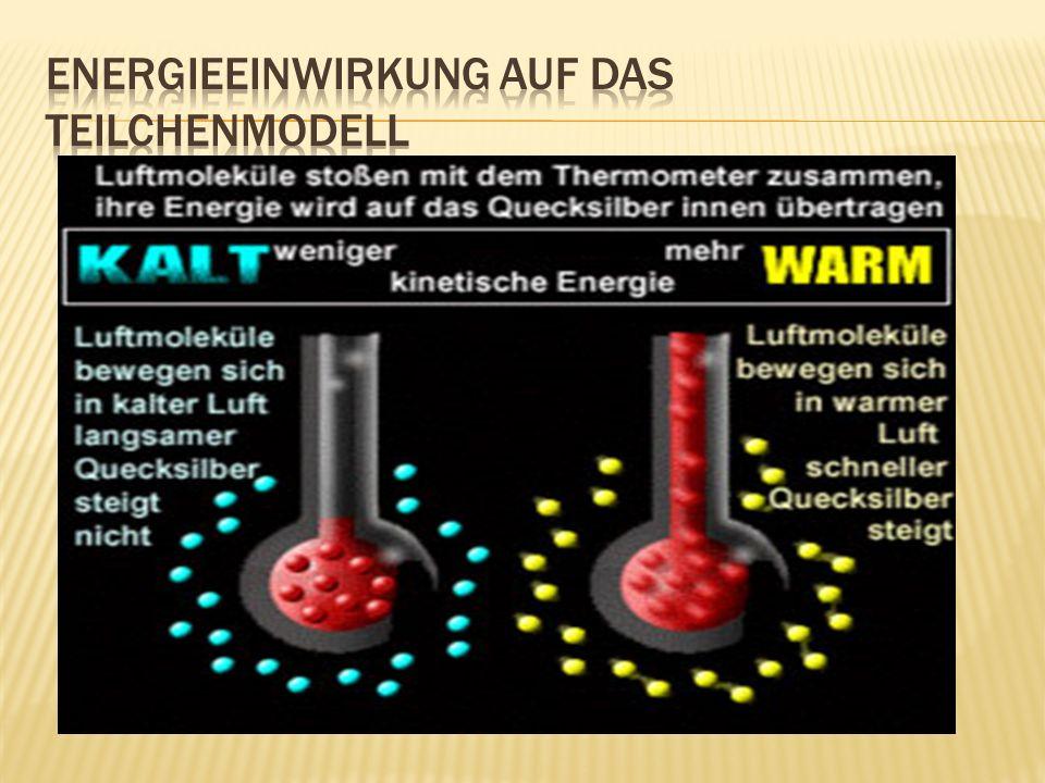 Energieeinwirkung auf das Teilchenmodell