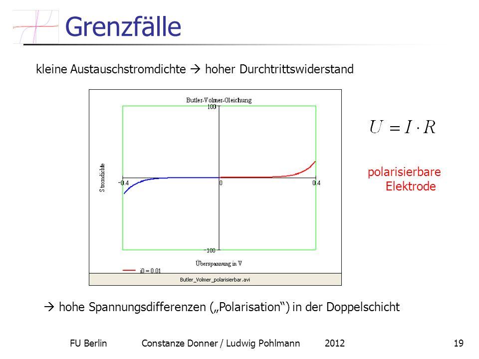 FU Berlin Constanze Donner / Ludwig Pohlmann 2012