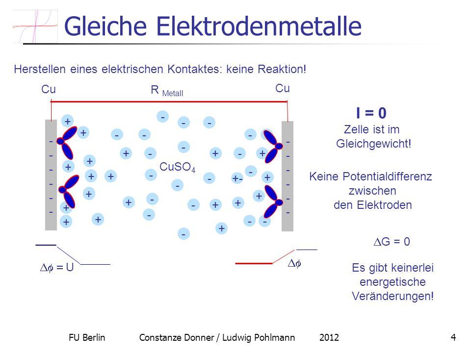 Gleiche Elektrodenmetalle
