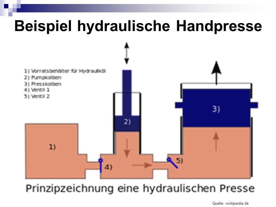 Beispiel hydraulische Handpresse