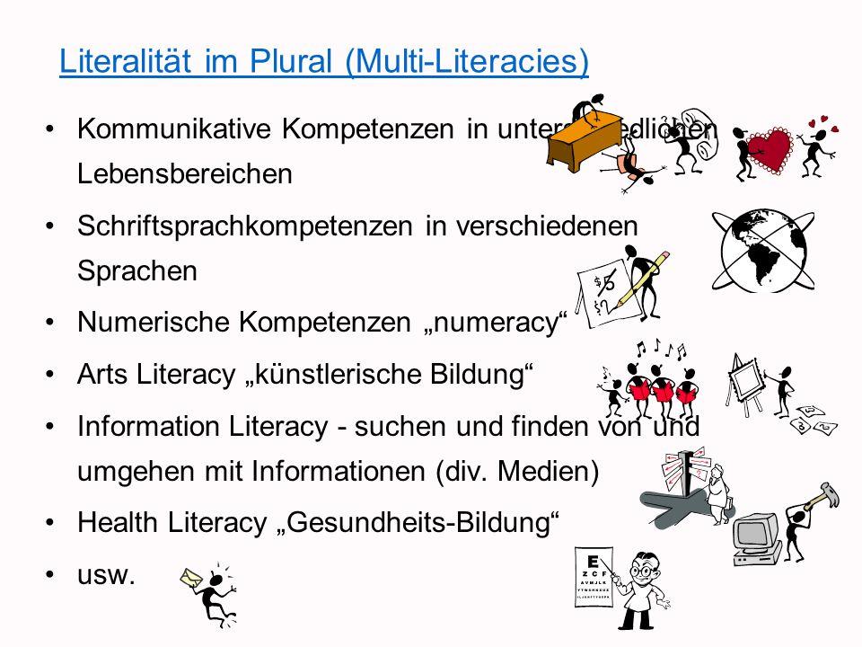 Literalität im Plural (Multi-Literacies)