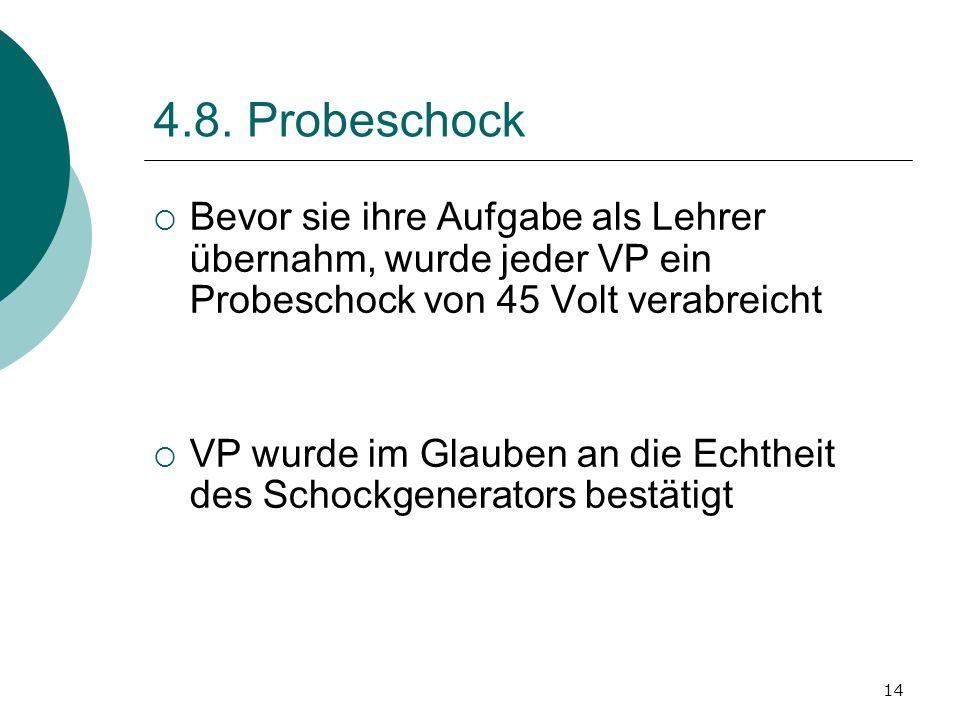 4.8. Probeschock Bevor sie ihre Aufgabe als Lehrer übernahm, wurde jeder VP ein Probeschock von 45 Volt verabreicht.