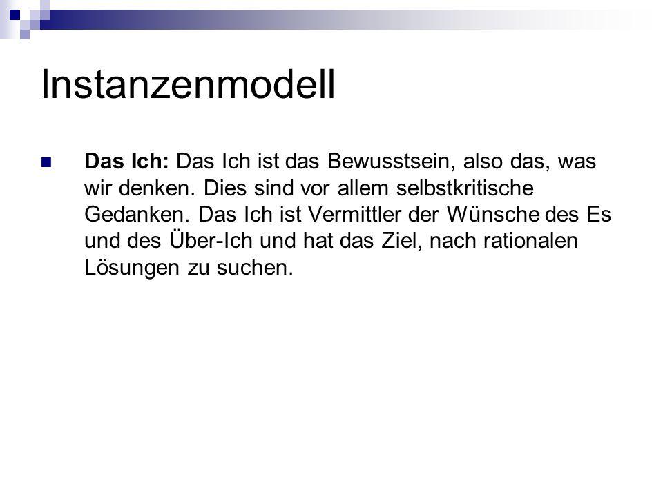 Instanzenmodell