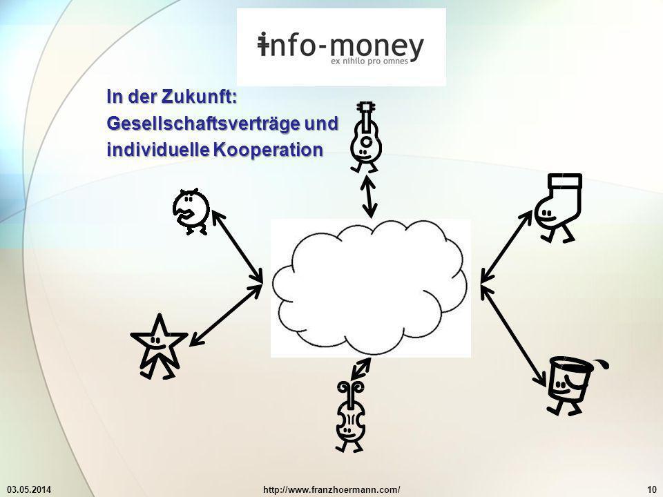 Gesellschaftsverträge und individuelle Kooperation