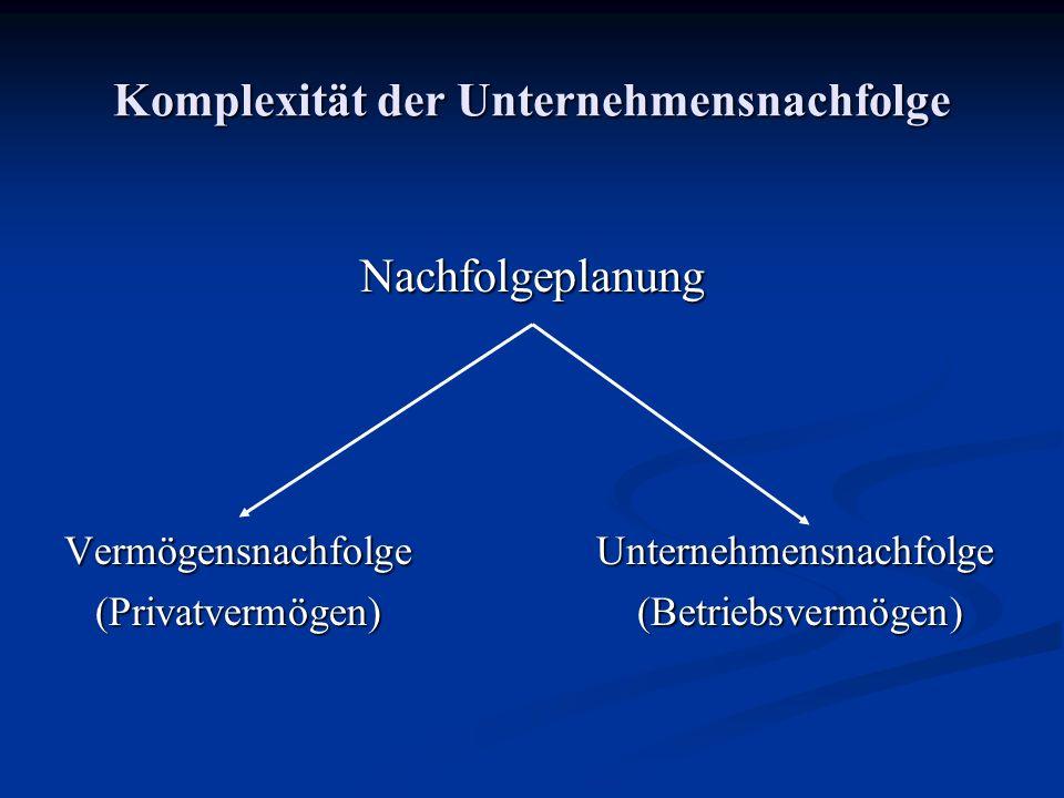 Komplexität der Unternehmensnachfolge