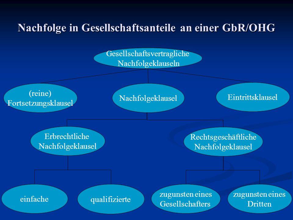 Nachfolge in Gesellschaftsanteile an einer GbR/OHG