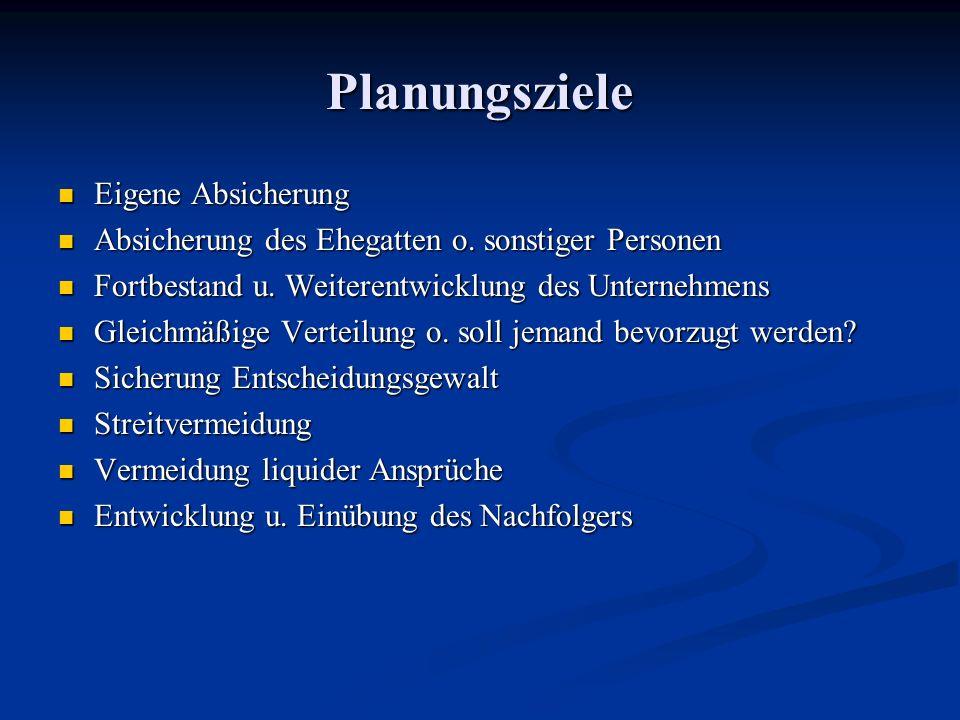 Planungsziele Eigene Absicherung