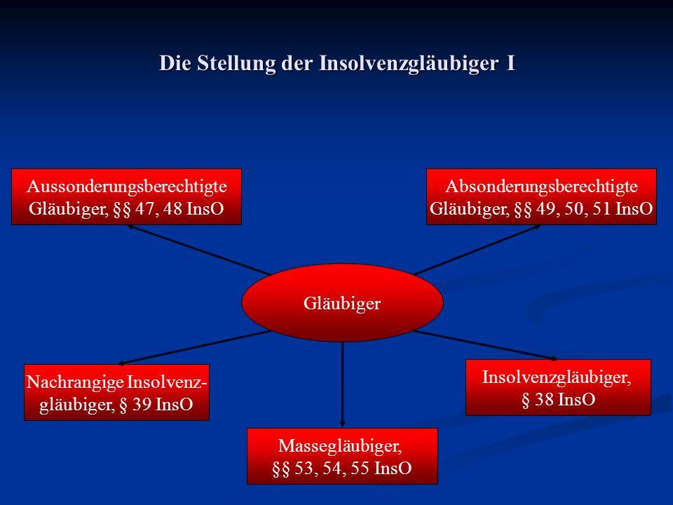 Die Stellung der Insolvenzgläubiger I