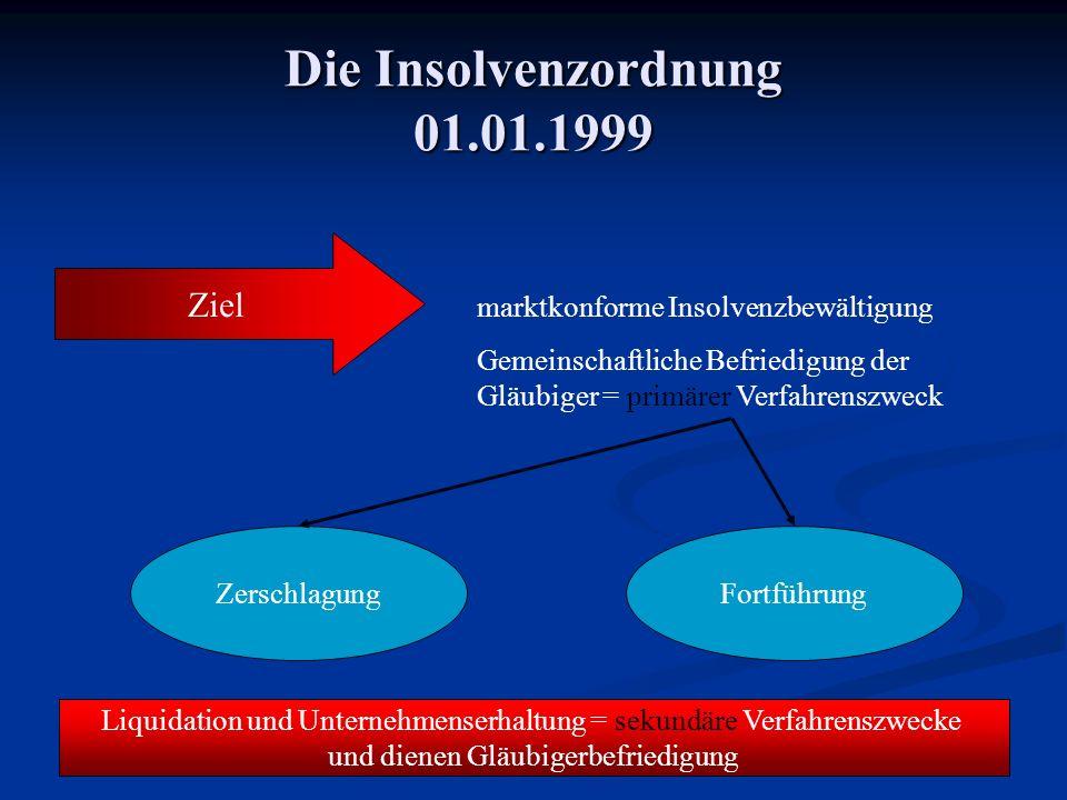Die Insolvenzordnung 01.01.1999 Ziel