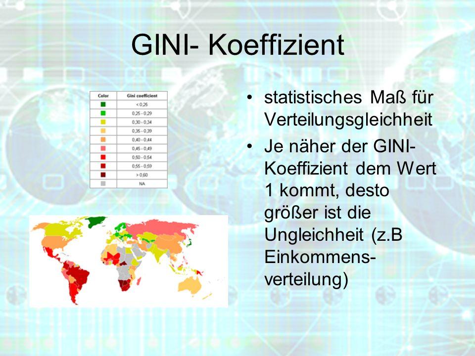 GINI- Koeffizient statistisches Maß für Verteilungsgleichheit