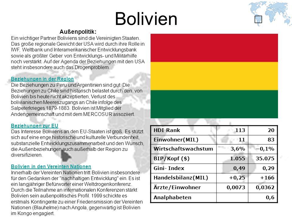 Bolivien Außenpolitik: