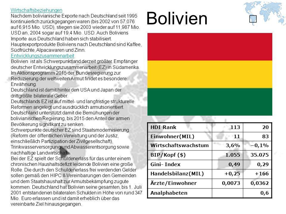 Bolivien Wirtschaftsbeziehungen