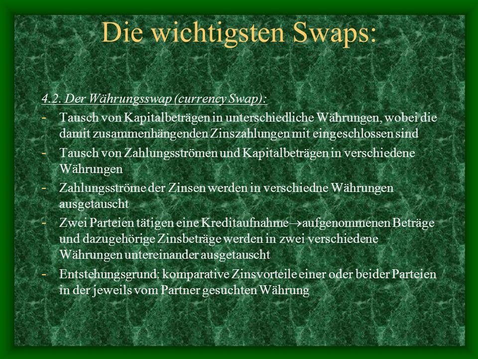 Die wichtigsten Swaps: