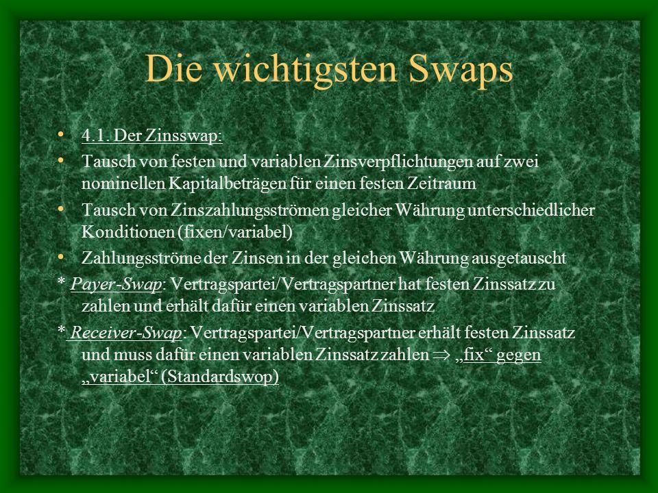 Die wichtigsten Swaps 4.1. Der Zinsswap: