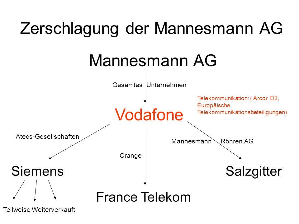 Zerschlagung der Mannesmann AG