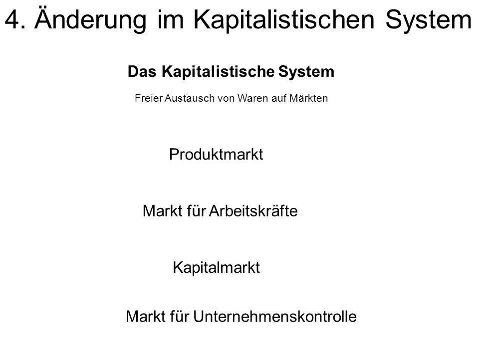 Markt für Unternehmenskontrolle