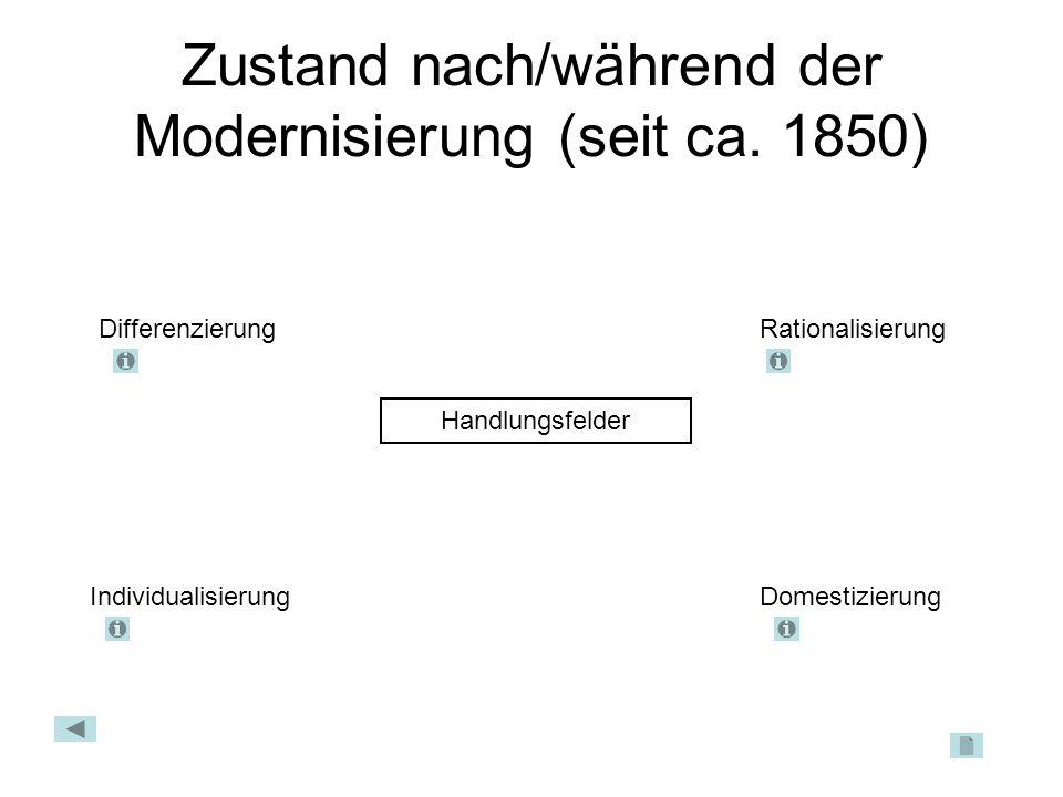 Zustand nach/während der Modernisierung (seit ca. 1850)