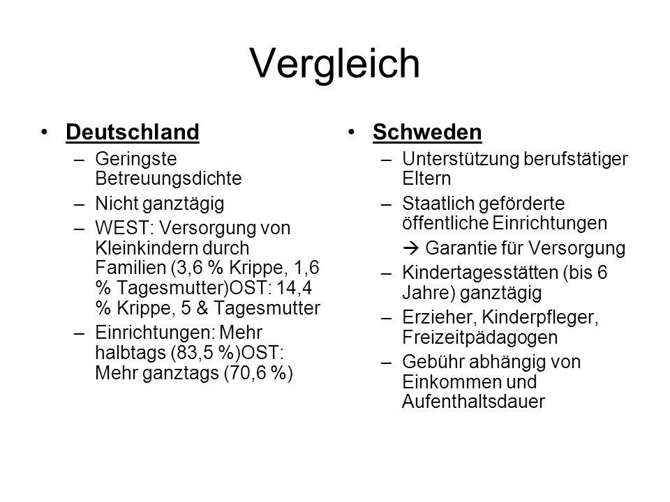 Vergleich Deutschland Schweden Geringste Betreuungsdichte