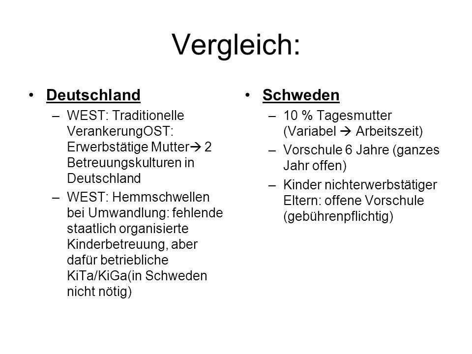 Vergleich: Deutschland Schweden