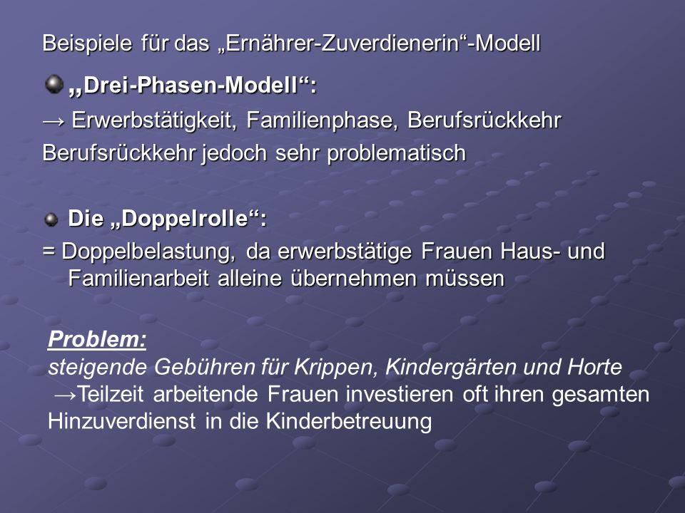 """""""Drei-Phasen-Modell :"""