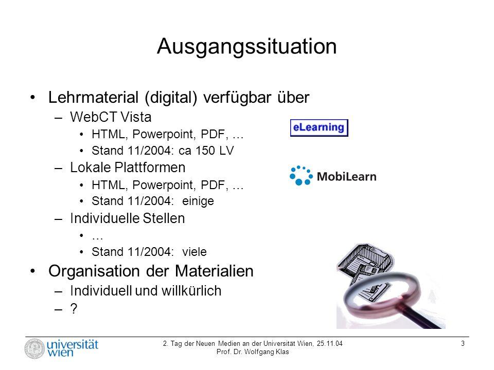 Ausgangssituation Lehrmaterial (digital) verfügbar über