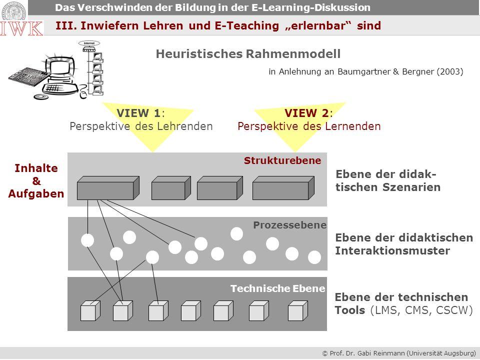 Heuristisches Rahmenmodell