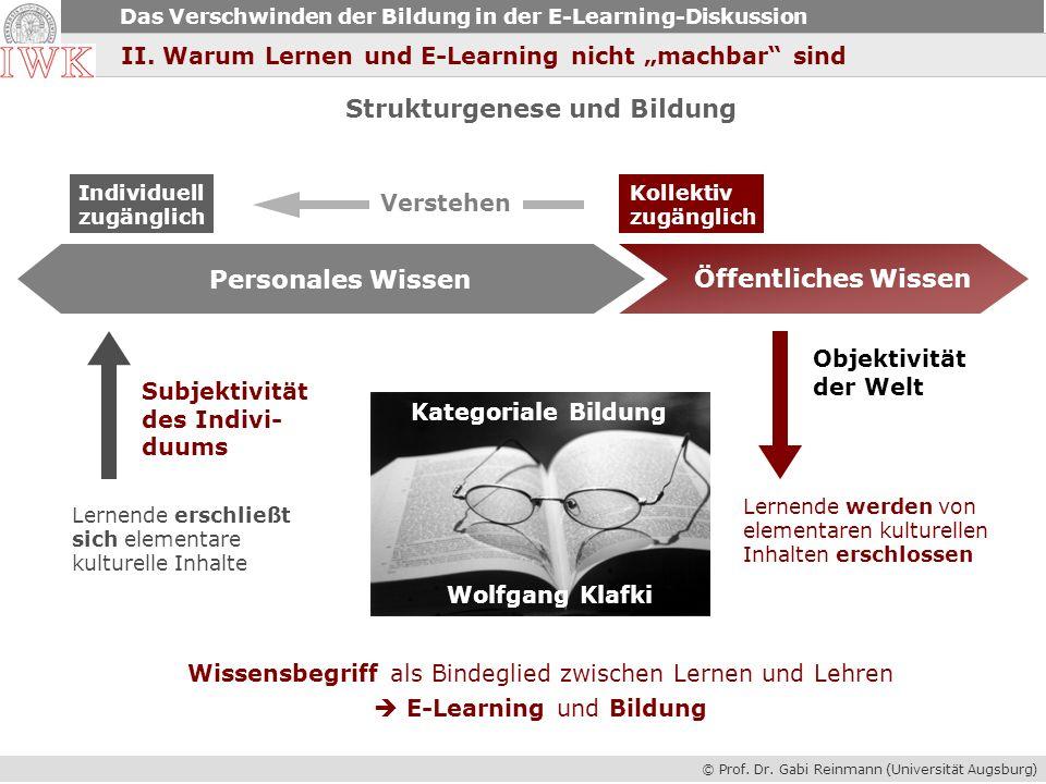 Personales Wissen Öffentliches Wissen