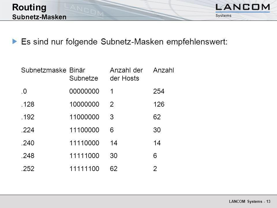 Routing Subnetz-Masken