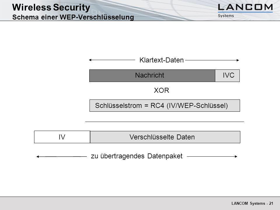 Wireless Security Schema einer WEP-Verschlüsselung